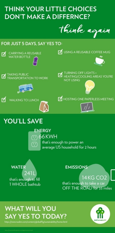 little things you can do to reduce, reuse, and recycle to help save the environment