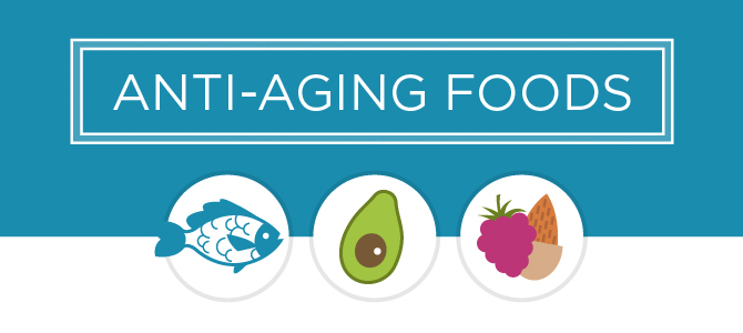 Anti-Aging Foods Banner