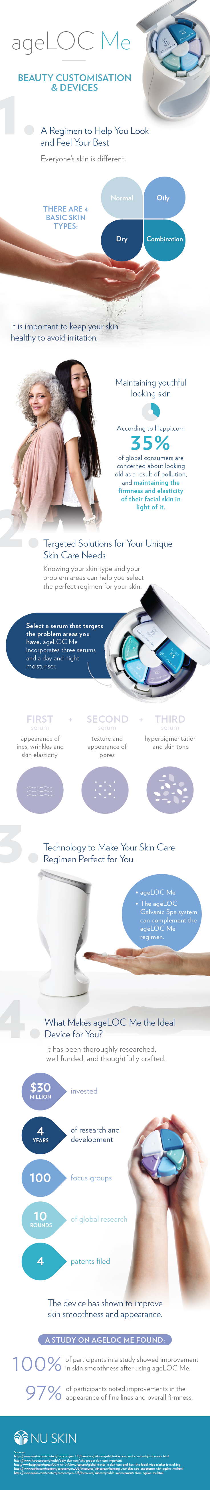 Nu Skin infographic, 4 reasons to use ageLOC Me